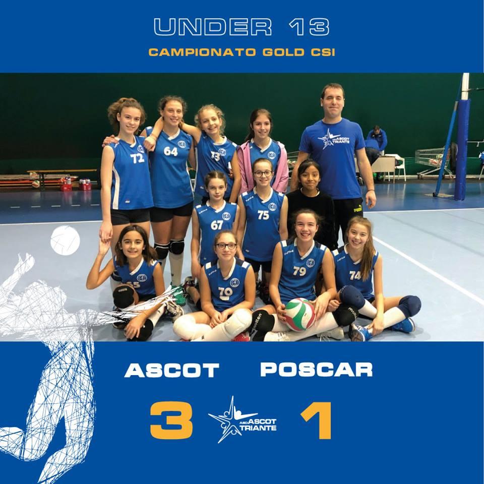 under13poscar